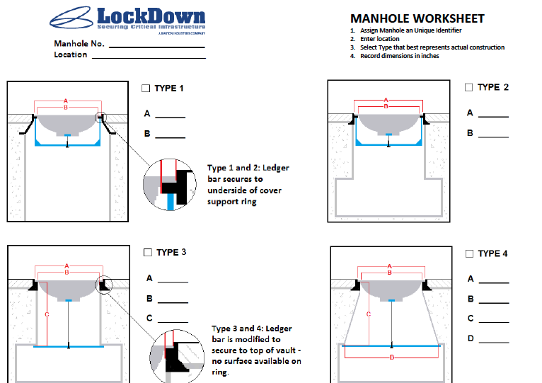 Manhole Frame Worksheet (PDF)